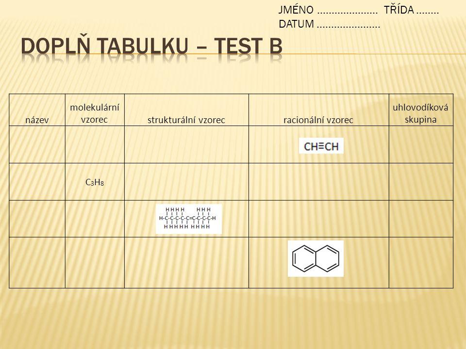 název molekulární vzorecstrukturální vzorecracionální vzorec uhlovodíková skupina ethinC2H2C2H2 CH CHalkin propanC3H8C3H8 CH 3 -CH 2 -CH 3 alkan nonenC 9 H 18 CH 3 -(CH 2 ) 3 -CH=CH-(CH 2 ) 2 -CH 3 alken naftalenC 10 H 8 aren