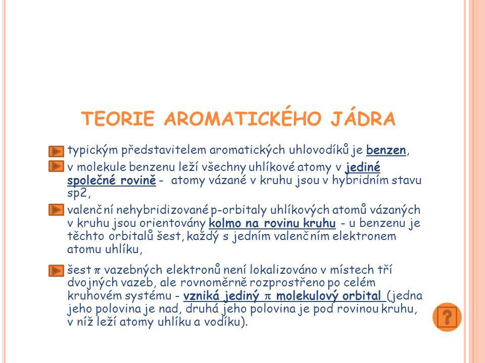 STRUKTURNÍ VZOREC BENZENU (http://xantina.hyperlink.cz/organika/uhlovodiky/areny.html)