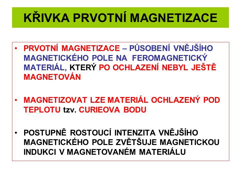 KŘIVKA PRVOTNÍ MAGNETIZACE PRVOTNÍ MAGNETIZACE – PŮSOBENÍ VNĚJŠÍHO MAGNETICKÉHO POLE NA FEROMAGNETICKÝ MATERIÁL, KTERÝ PO OCHLAZENÍ NEBYL JEŠTĚ MAGNETOVÁN MAGNETIZOVAT LZE MATERIÁL OCHLAZENÝ POD TEPLOTU tzv.