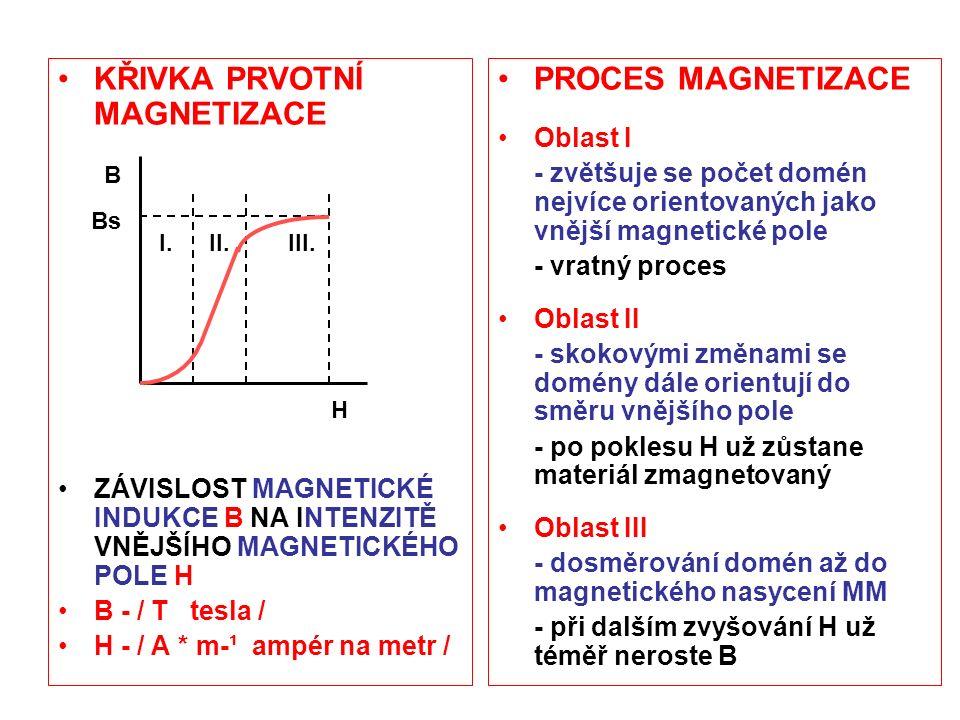 KŘIVKA PRVOTNÍ MAGNETIZACE ZÁVISLOST MAGNETICKÉ INDUKCE B NA INTENZITĚ VNĚJŠÍHO MAGNETICKÉHO POLE H B - / T tesla / H - / A * m-¹ ampér na metr / PROCES MAGNETIZACE Oblast I - zvětšuje se počet domén nejvíce orientovaných jako vnější magnetické pole - vratný proces Oblast II - skokovými změnami se domény dále orientují do směru vnějšího pole - po poklesu H už zůstane materiál zmagnetovaný Oblast III - dosměrování domén až do magnetického nasycení MM - při dalším zvyšování H už téměř neroste B B H I.II.III.