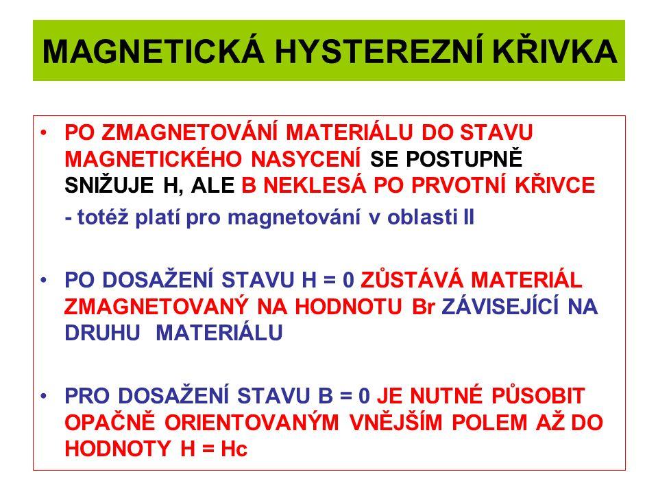 MAGNETICKÁ HYSTEREZNÍ KŘIVKA PO ZMAGNETOVÁNÍ MATERIÁLU DO STAVU MAGNETICKÉHO NASYCENÍ SE POSTUPNĚ SNIŽUJE H, ALE B NEKLESÁ PO PRVOTNÍ KŘIVCE - totéž platí pro magnetování v oblasti II PO DOSAŽENÍ STAVU H = 0 ZŮSTÁVÁ MATERIÁL ZMAGNETOVANÝ NA HODNOTU Br ZÁVISEJÍCÍ NA DRUHU MATERIÁLU PRO DOSAŽENÍ STAVU B = 0 JE NUTNÉ PŮSOBIT OPAČNĚ ORIENTOVANÝM VNĚJŠÍM POLEM AŽ DO HODNOTY H = Hc