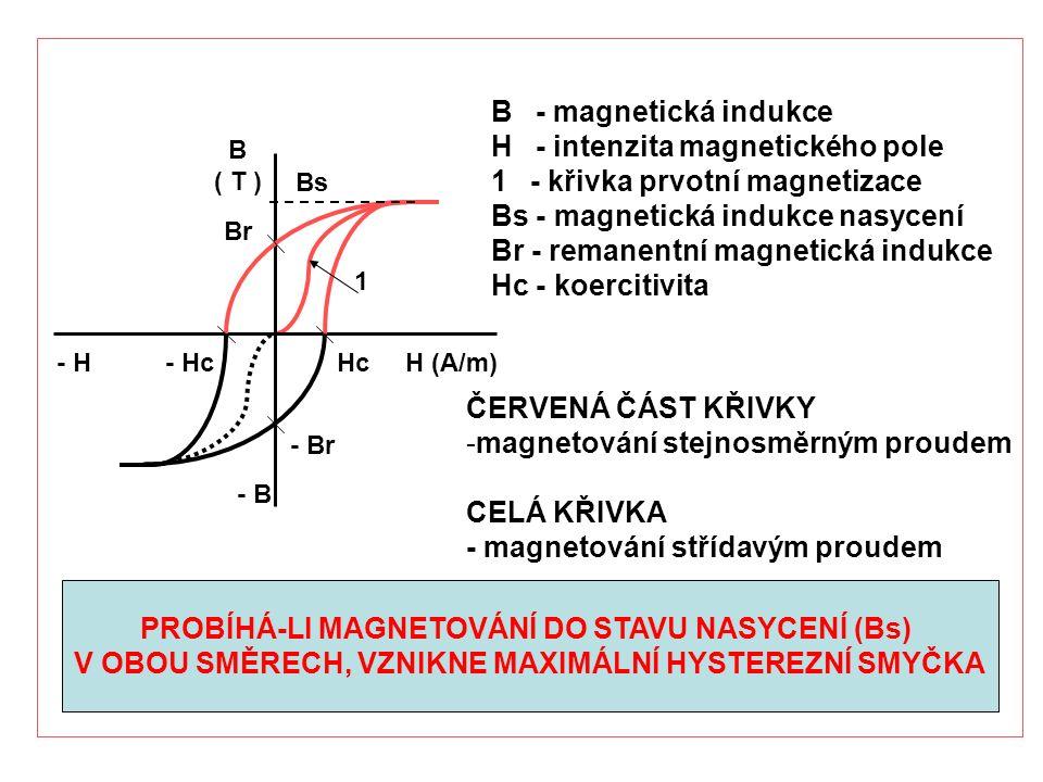 B ( T ) Br Hc H (A/m) - H - B - Br - Hc Bs 1 B - magnetická indukce H - intenzita magnetického pole 1- křivka prvotní magnetizace Bs - magnetická indukce nasycení Br - remanentní magnetická indukce Hc - koercitivita ČERVENÁ ČÁST KŘIVKY -magnetování stejnosměrným proudem CELÁ KŘIVKA - magnetování střídavým proudem PROBÍHÁ-LI MAGNETOVÁNÍ DO STAVU NASYCENÍ (Bs) V OBOU SMĚRECH, VZNIKNE MAXIMÁLNÍ HYSTEREZNÍ SMYČKA