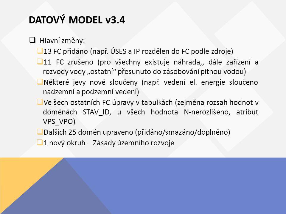 DATOVÝ MODEL v3.4  Hlavní změny:  13 FC přidáno (např.