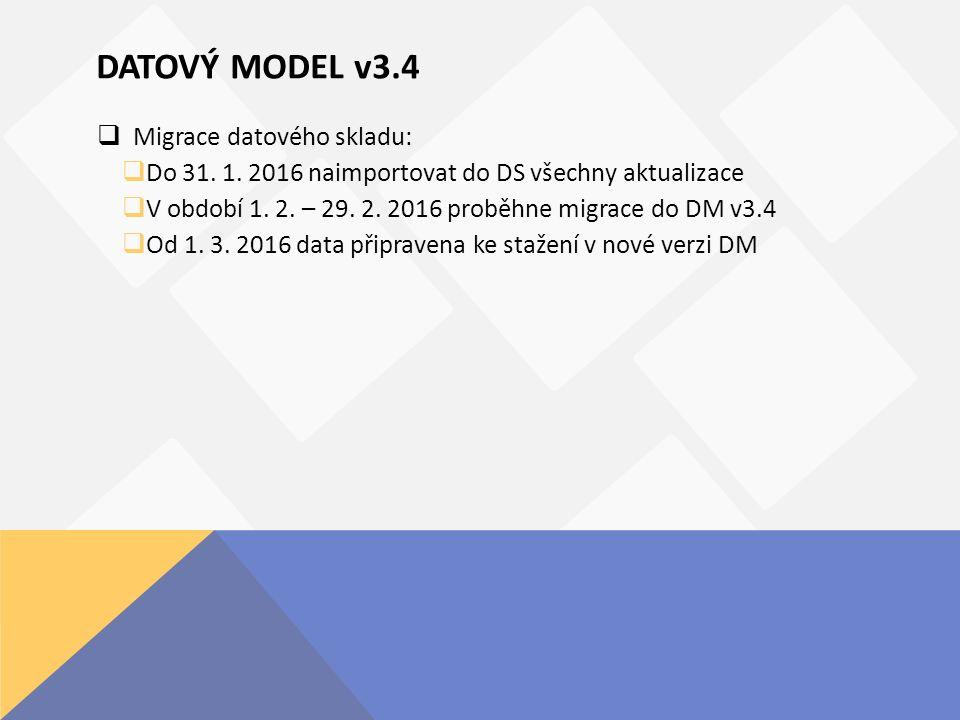 DATOVÝ MODEL v3.4  Migrace datového skladu:  Do 31.
