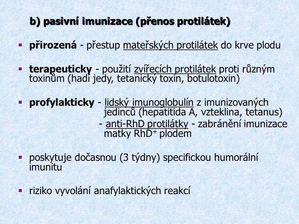 b) pasivní imunizace (přenos protilátek) b) pasivní imunizace (přenos protilátek)  přirozená - přestup mateřských protilátek do krve plodu  terapeuticky - použití zvířecích protilátek proti různým toxinům (hadí jedy, tetanický toxin, botulotoxin)  profylakticky - lidský imunoglobulín z imunizovaných jedinců (hepatitida A, vzteklina, tetanus) - anti-RhD protilátky - zabránění imunizace matky RhD + plodem  poskytuje dočasnou (3 týdny) specifickou humorální imunitu  riziko vyvolání anafylaktických reakcí