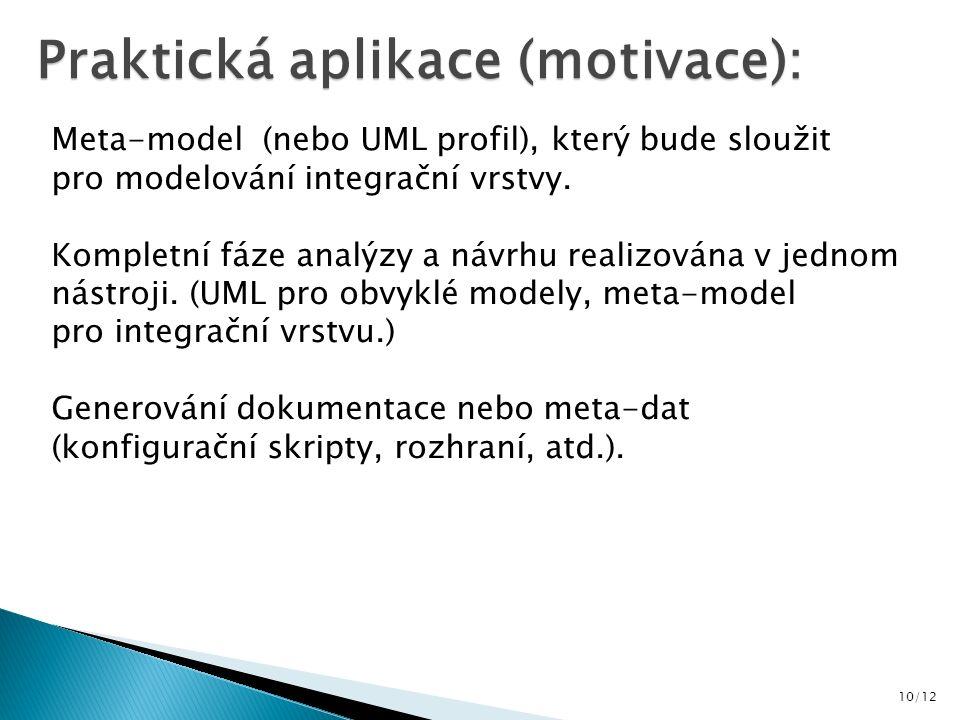 10/12 Praktická aplikace (motivace): Meta-model (nebo UML profil), který bude sloužit pro modelování integrační vrstvy. Kompletní fáze analýzy a návrh