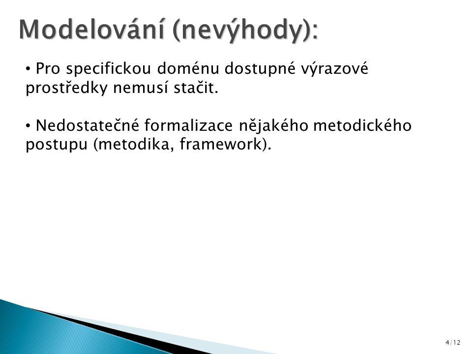 4/12 Modelování (nevýhody): Pro specifickou doménu dostupné výrazové prostředky nemusí stačit. Nedostatečné formalizace nějakého metodického postupu (