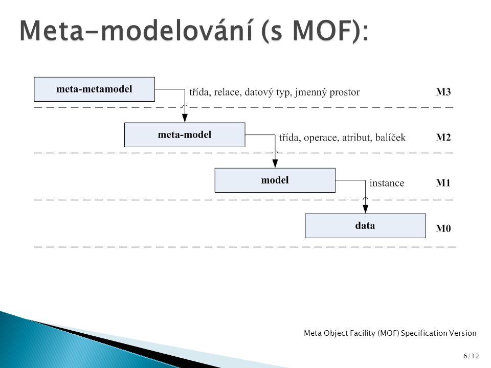 7/12 Meta-model/UML profil: Obě technologie slouží k podobnému účelu, přizpůsobení modelování pro konkrétní potřeby.