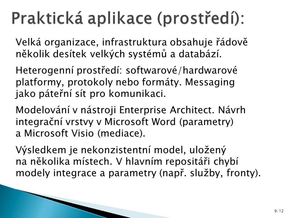 9/12 Praktická aplikace (prostředí): Velká organizace, infrastruktura obsahuje řádově několik desítek velkých systémů a databází. Heterogenní prostřed