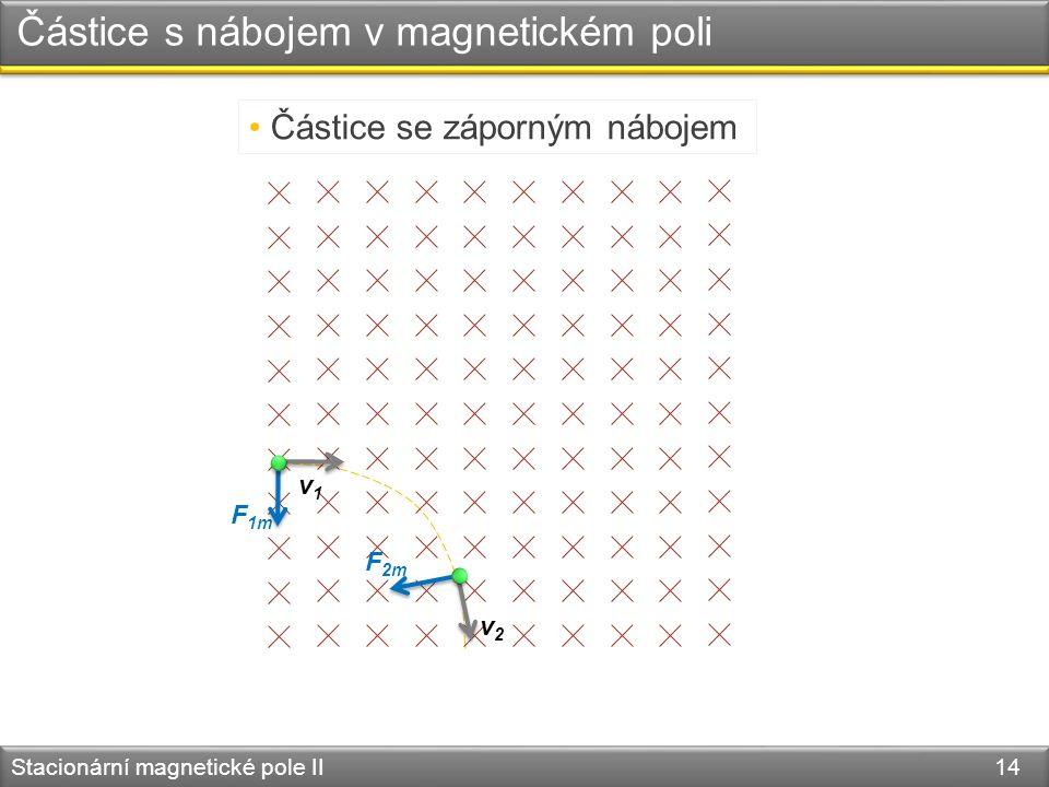 Stacionární magnetické pole II 14 Částice s nábojem v magnetickém poli v1v1 F 1m v2v2 F 2m Částice se záporným nábojem