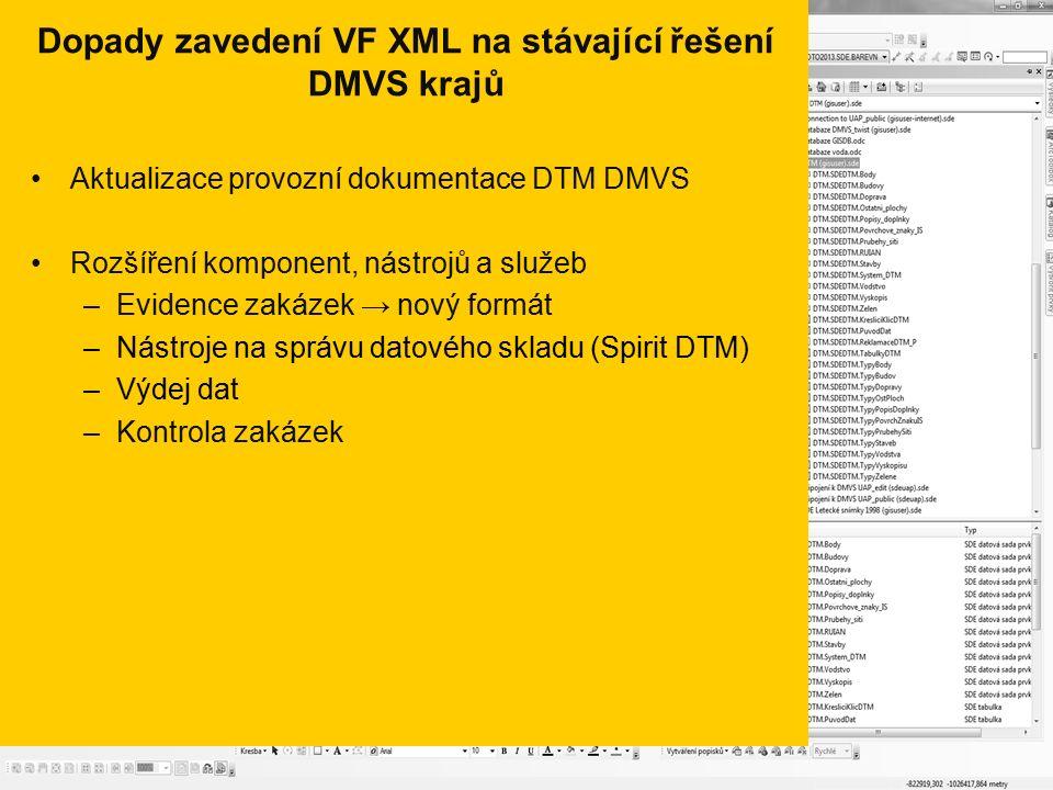 Dopady zavedení VF XML na stávající řešení DMVS krajů Aktualizace provozní dokumentace DTM DMVS Rozšíření komponent, nástrojů a služeb –Evidence zakázek → nový formát –Nástroje na správu datového skladu (Spirit DTM) –Výdej dat –Kontrola zakázek