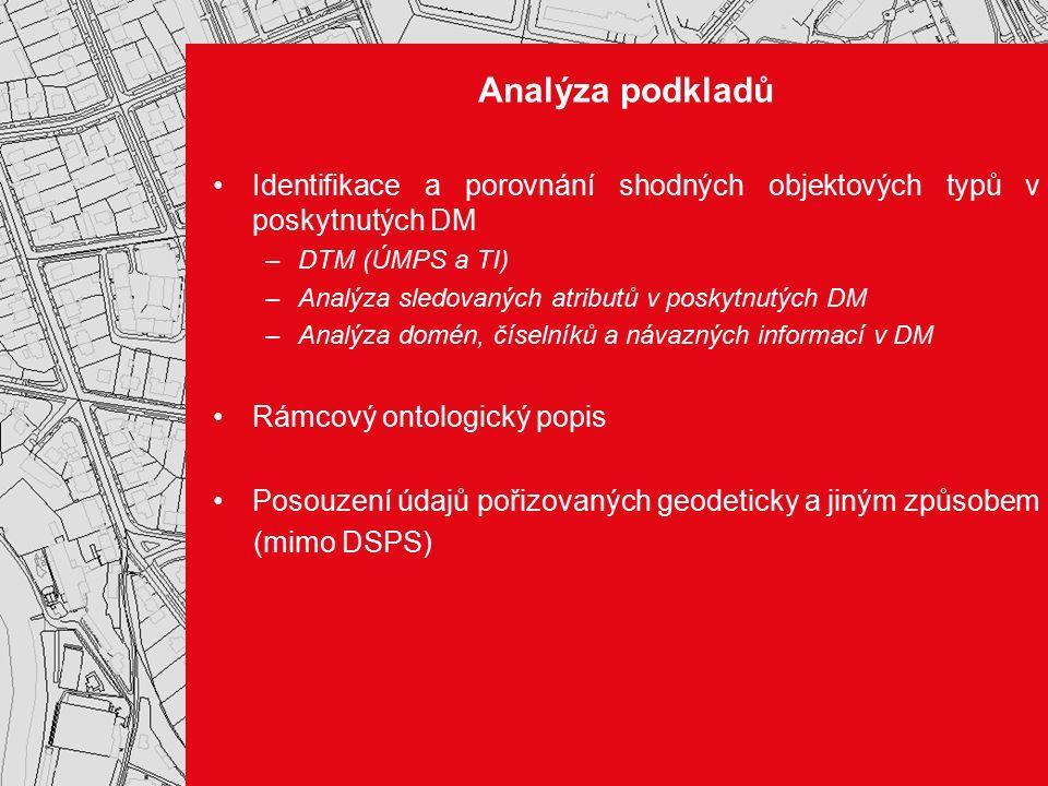 Analýza podkladů Identifikace a porovnání shodných objektových typů v poskytnutých DM –DTM (ÚMPS a TI) –Analýza sledovaných atributů v poskytnutých DM –Analýza domén, číselníků a návazných informací v DM Rámcový ontologický popis Posouzení údajů pořizovaných geodeticky a jiným způsobem (mimo DSPS)