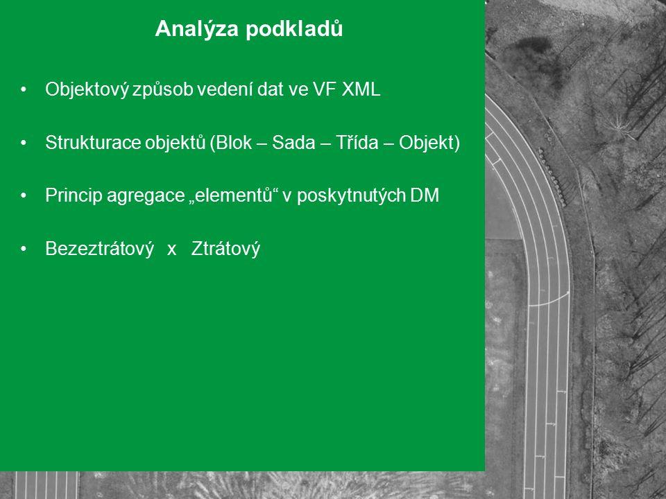 """Analýza podkladů Objektový způsob vedení dat ve VF XML Strukturace objektů (Blok – Sada – Třída – Objekt) Princip agregace """"elementů v poskytnutých DM Bezeztrátový x Ztrátový"""