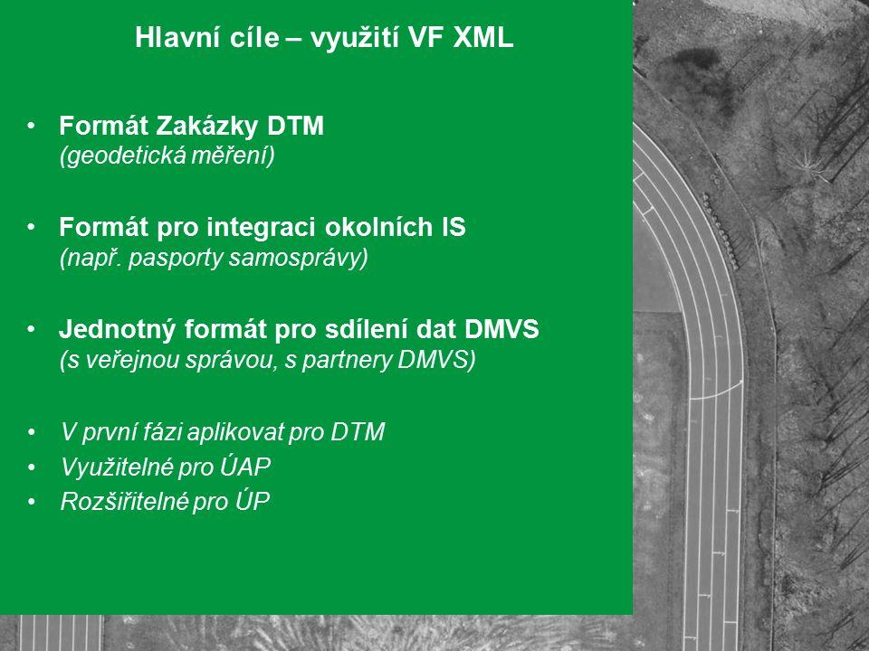 Hlavní cíle – využití VF XML Formát Zakázky DTM (geodetická měření) Formát pro integraci okolních IS (např.