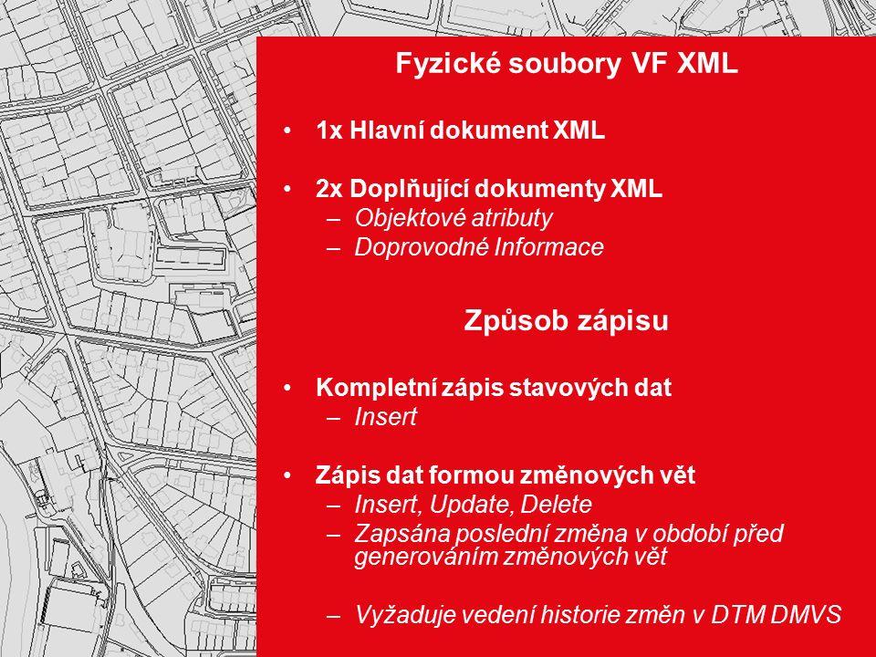 Fyzické soubory VF XML 1x Hlavní dokument XML 2x Doplňující dokumenty XML –Objektové atributy –Doprovodné Informace Způsob zápisu Kompletní zápis stavových dat –Insert Zápis dat formou změnových vět –Insert, Update, Delete –Zapsána poslední změna v období před generováním změnových vět –Vyžaduje vedení historie změn v DTM DMVS