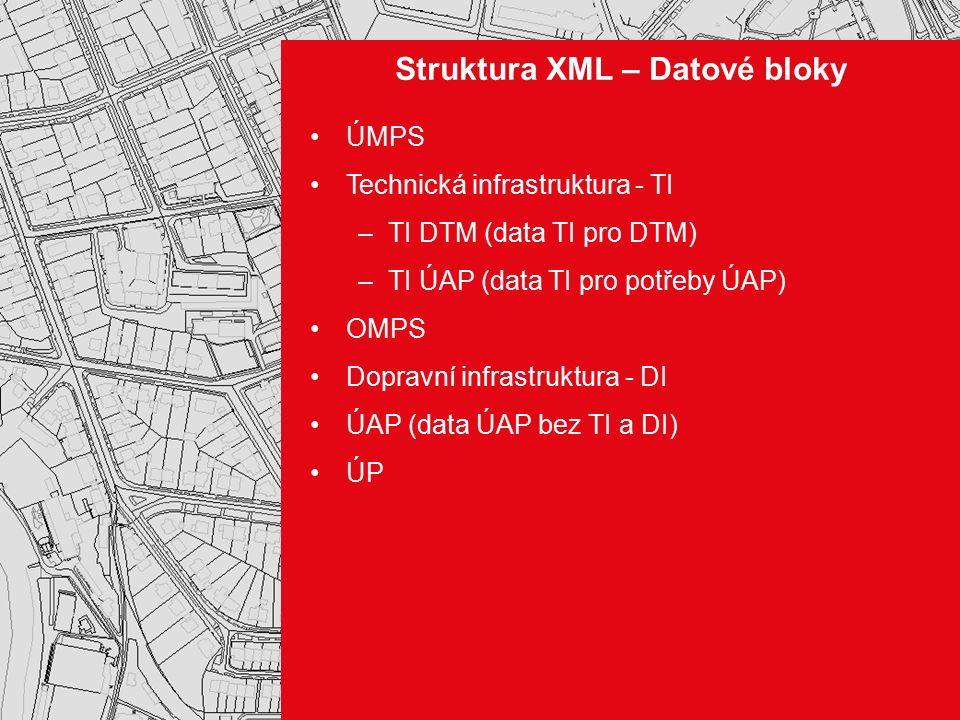 Struktura XML – Datové bloky ÚMPS Technická infrastruktura - TI –TI DTM (data TI pro DTM) –TI ÚAP (data TI pro potřeby ÚAP) OMPS Dopravní infrastruktura - DI ÚAP (data ÚAP bez TI a DI) ÚP