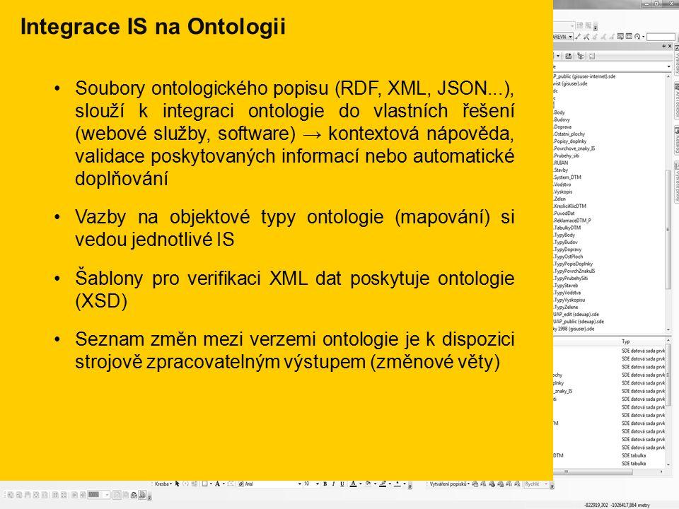 Integrace IS na Ontologii Soubory ontologického popisu (RDF, XML, JSON...), slouží k integraci ontologie do vlastních řešení (webové služby, software) → kontextová nápověda, validace poskytovaných informací nebo automatické doplňování Vazby na objektové typy ontologie (mapování) si vedou jednotlivé IS Šablony pro verifikaci XML dat poskytuje ontologie (XSD) Seznam změn mezi verzemi ontologie je k dispozici strojově zpracovatelným výstupem (změnové věty)
