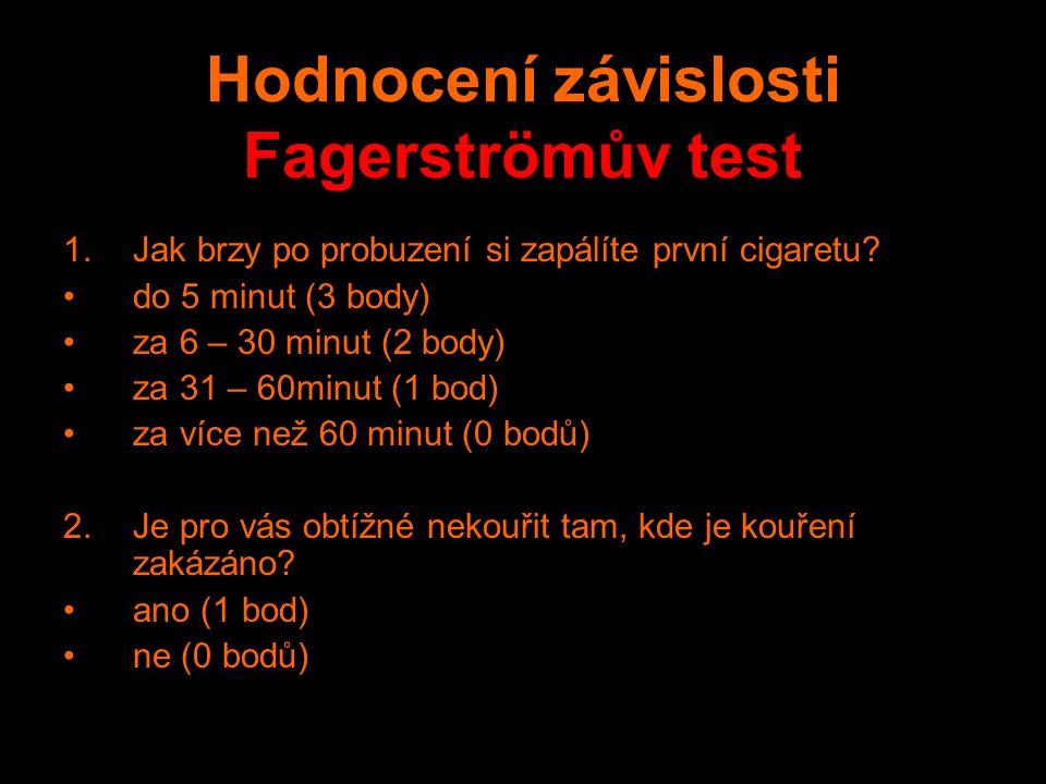 Hodnocení závislosti Fagerströmův test 1.Jak brzy po probuzení si zapálíte první cigaretu.