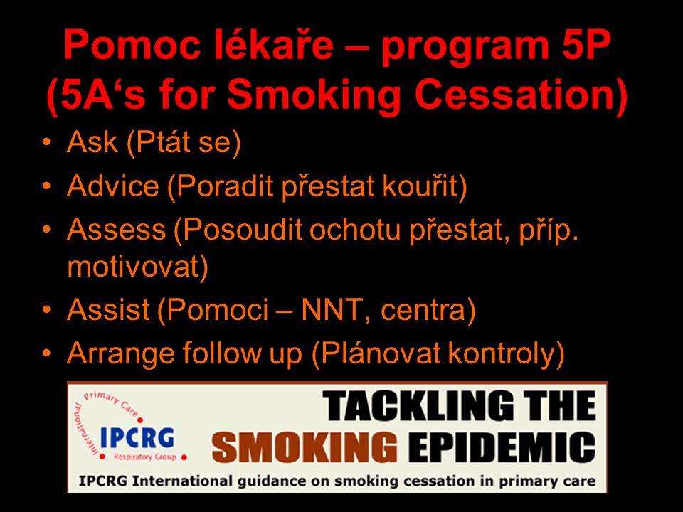 Pomoc lékaře – program 5P (5A's for Smoking Cessation) Ask (Ptát se) Advice (Poradit přestat kouřit) Assess (Posoudit ochotu přestat, příp.