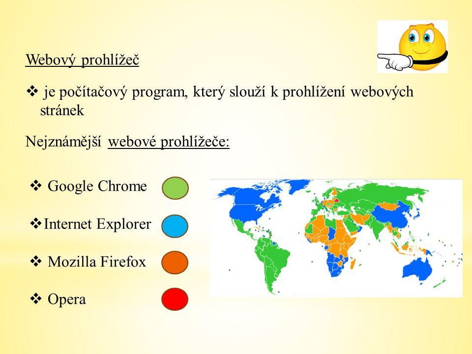 Webový prohlížeč  je počítačový program, který slouží k prohlížení webových stránek Nejznámější webové prohlížeče:  Google Chrome  Internet Explorer  Mozilla Firefox  Opera