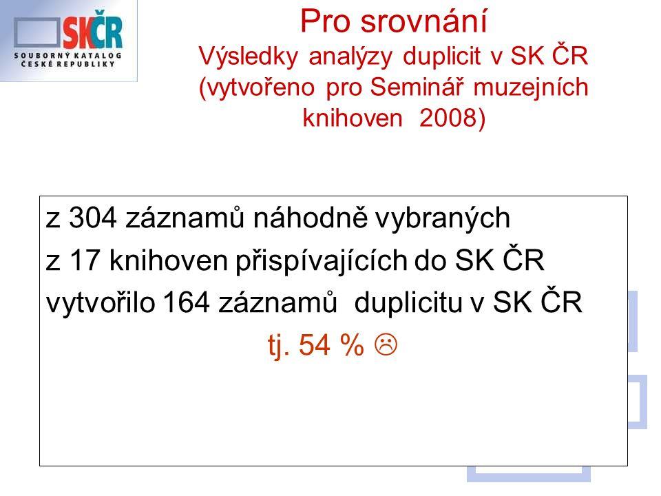 Pro srovnání Výsledky analýzy duplicit v SK ČR (vytvořeno pro Seminář muzejních knihoven 2008) z 304 záznamů náhodně vybraných z 17 knihoven přispívajících do SK ČR vytvořilo 164 záznamů duplicitu v SK ČR tj.