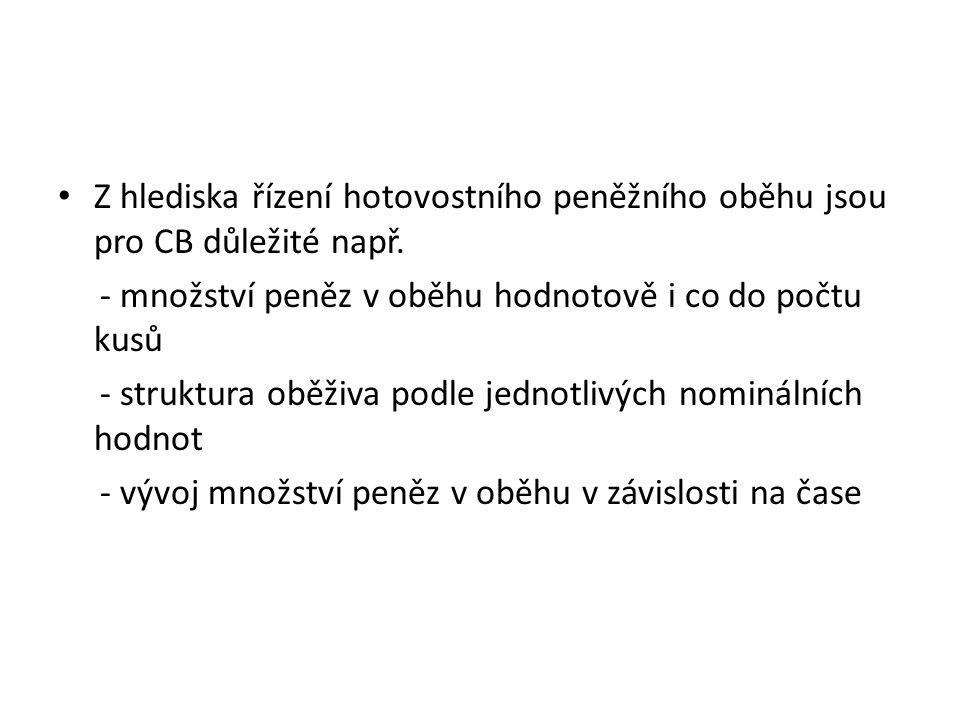 Bankovní dohled Bankovnímu dohledu ČNB podléhají všechny banky se sídlem na území ČR.