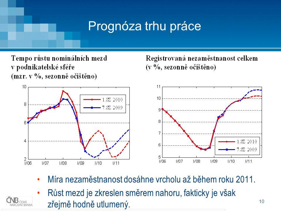 10 Prognóza trhu práce Míra nezaměstnanost dosáhne vrcholu až během roku 2011.