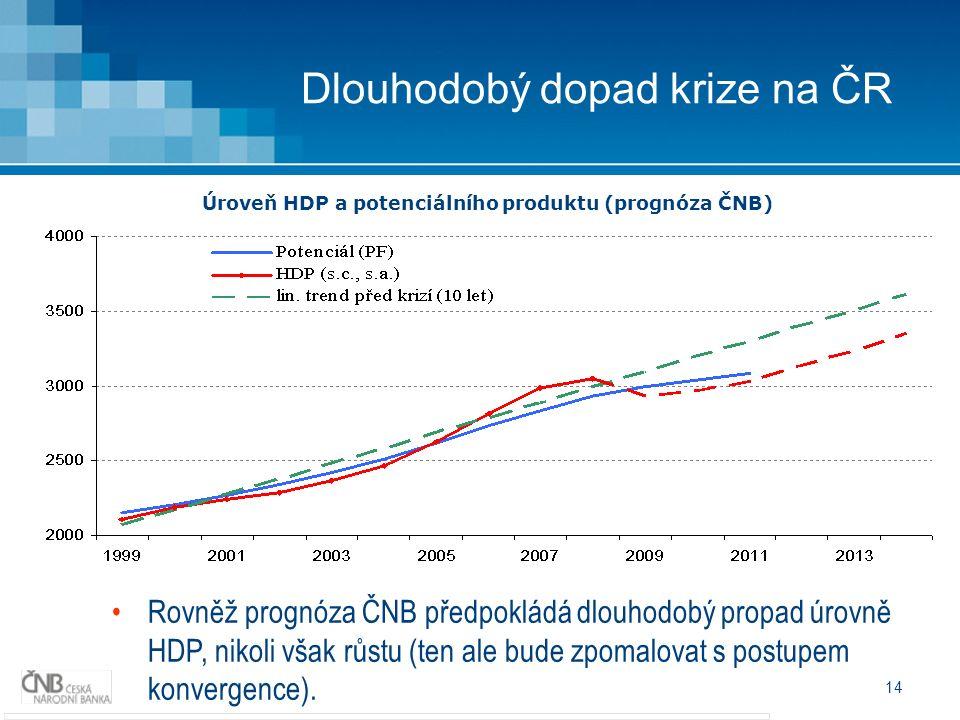14 Rovněž prognóza ČNB předpokládá dlouhodobý propad úrovně HDP, nikoli však růstu (ten ale bude zpomalovat s postupem konvergence).