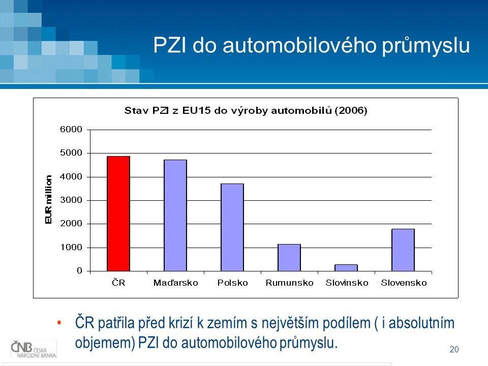 20 PZI do automobilového průmyslu ČR patřila před krizí k zemím s největším podílem ( i absolutním objemem) PZI do automobilového průmyslu.