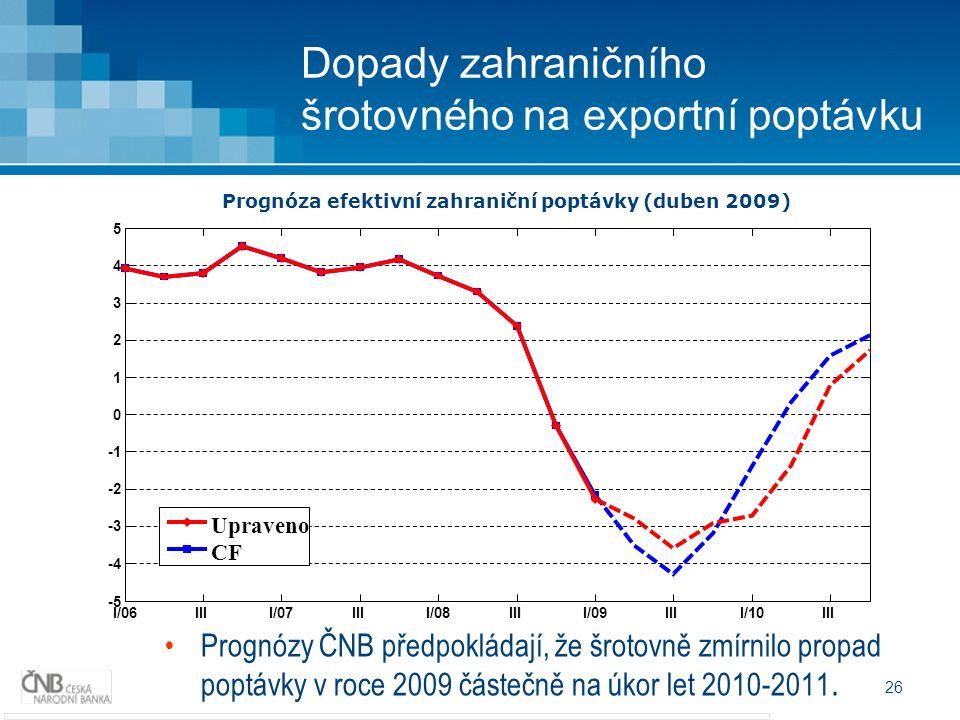 26 Dopady zahraničního šrotovného na exportní poptávku Prognózy ČNB předpokládají, že šrotovně zmírnilo propad poptávky v roce 2009 částečně na úkor let 2010-2011.