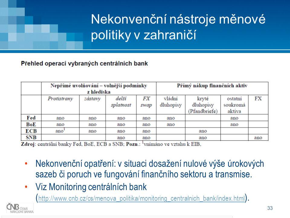 33 Nekonvenční nástroje měnové politiky v zahraničí Nekonvenční opatření: v situaci dosažení nulové výše úrokových sazeb či poruch ve fungování finančního sektoru a transmise.