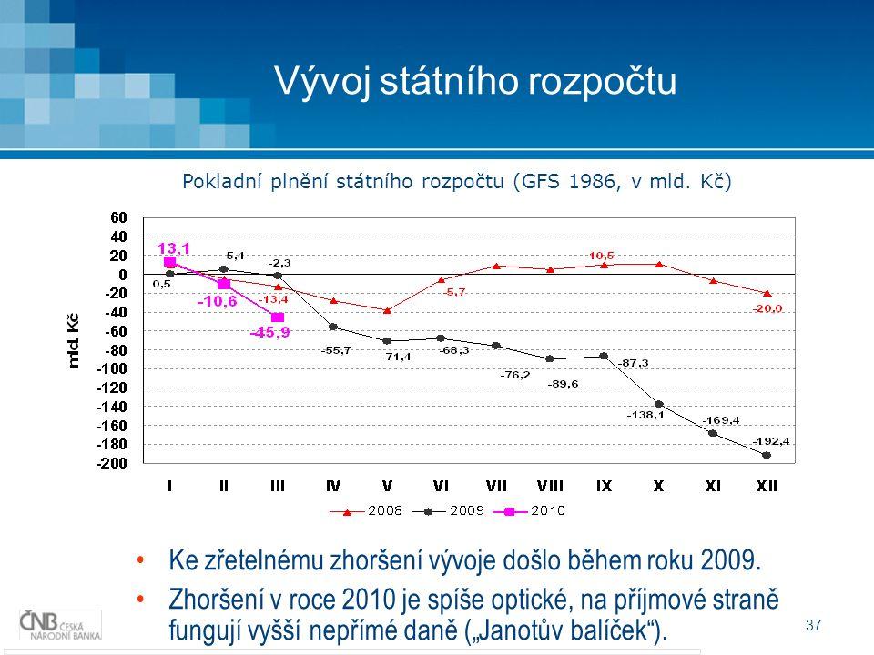 37 Vývoj státního rozpočtu Ke zřetelnému zhoršení vývoje došlo během roku 2009.