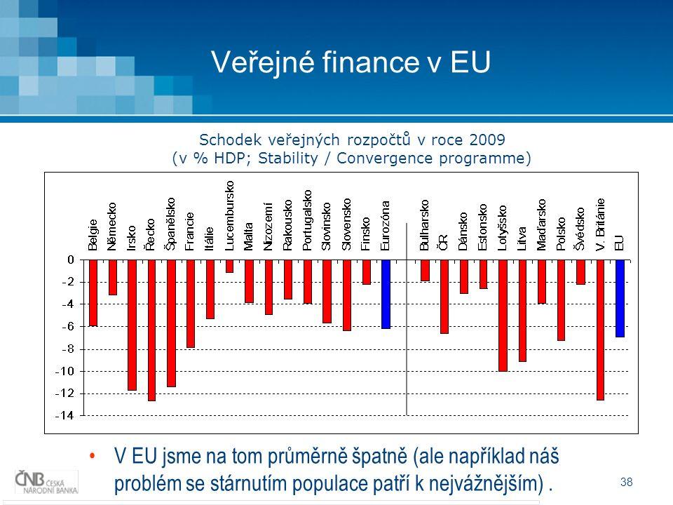 38 Veřejné finance v EU V EU jsme na tom průměrně špatně (ale například náš problém se stárnutím populace patří k nejvážnějším).
