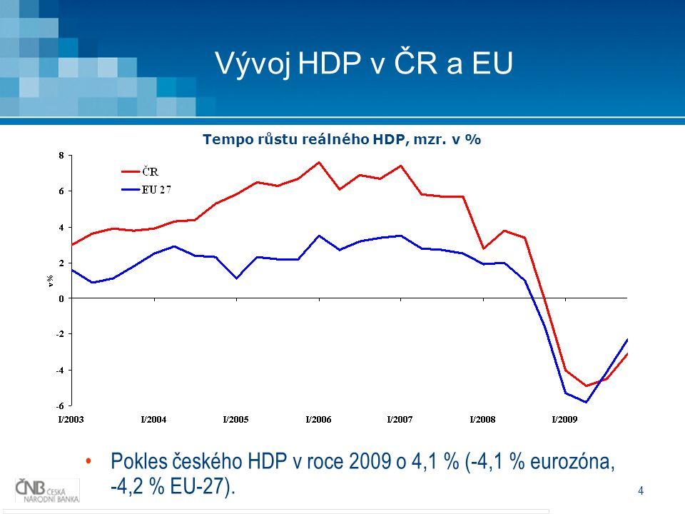 4 Vývoj HDP v ČR a EU Pokles českého HDP v roce 2009 o 4,1 % (-4,1 % eurozóna, -4,2 % EU-27).