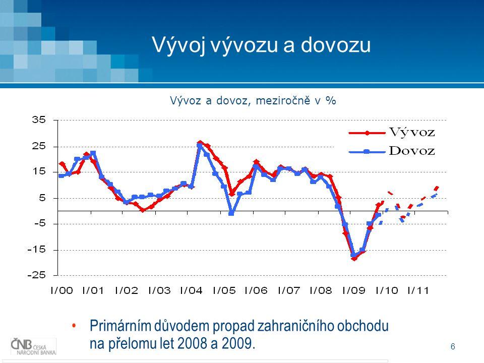 6 Vývoj vývozu a dovozu Primárním důvodem propad zahraničního obchodu na přelomu let 2008 a 2009.