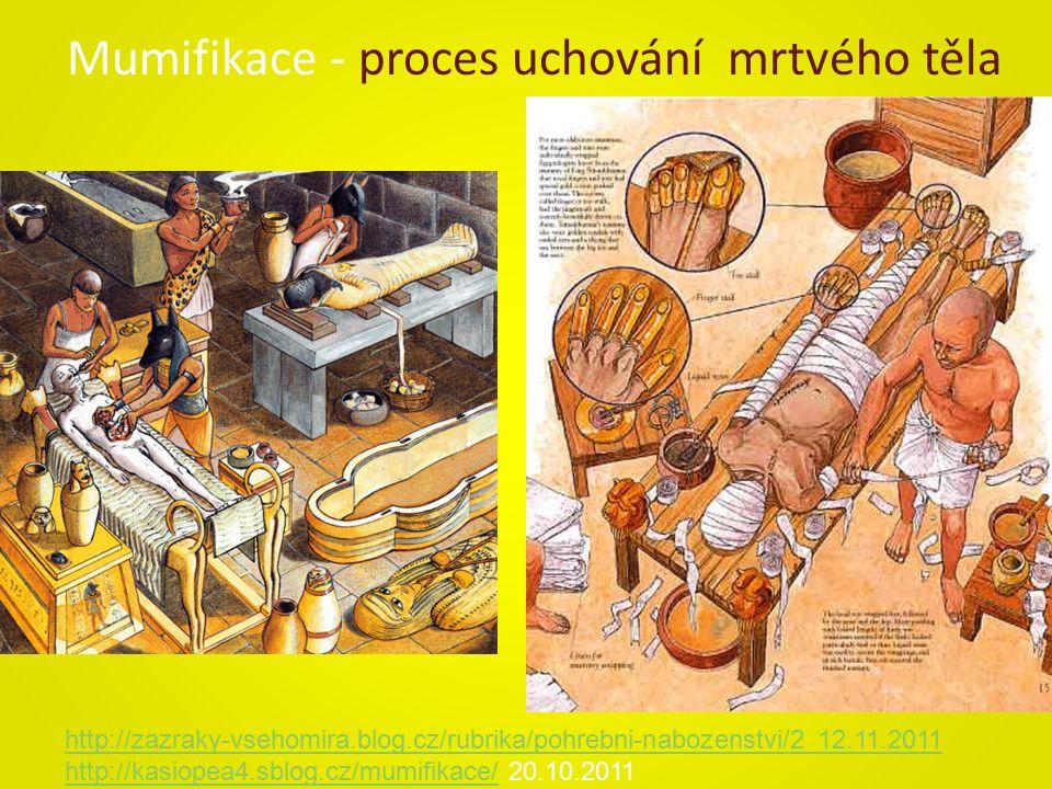 Mumifikace - proces uchování mrtvého těla http://zazraky-vsehomira.blog.cz/rubrika/pohrebni-nabozenstvi/2 12.11.2011 http://kasiopea4.sblog.cz/mumifikace/http://kasiopea4.sblog.cz/mumifikace/ 20.10.2011