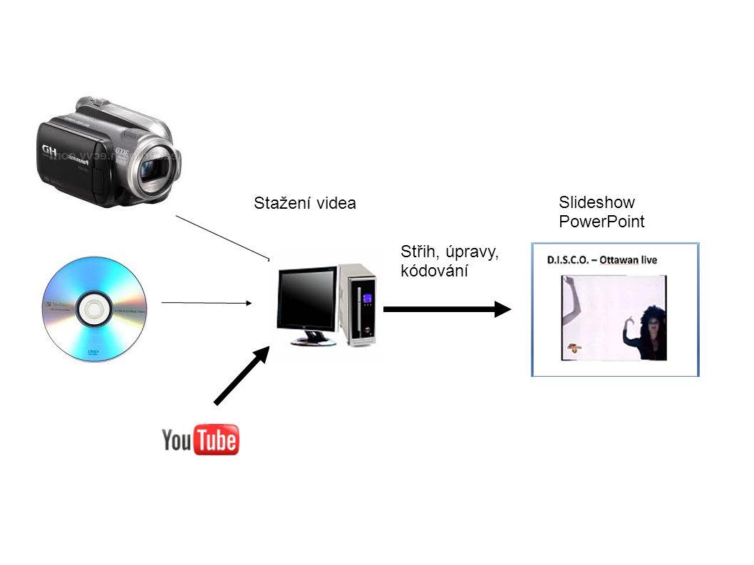 Slideshow PowerPoint Stažení videa Střih, úpravy, kódování