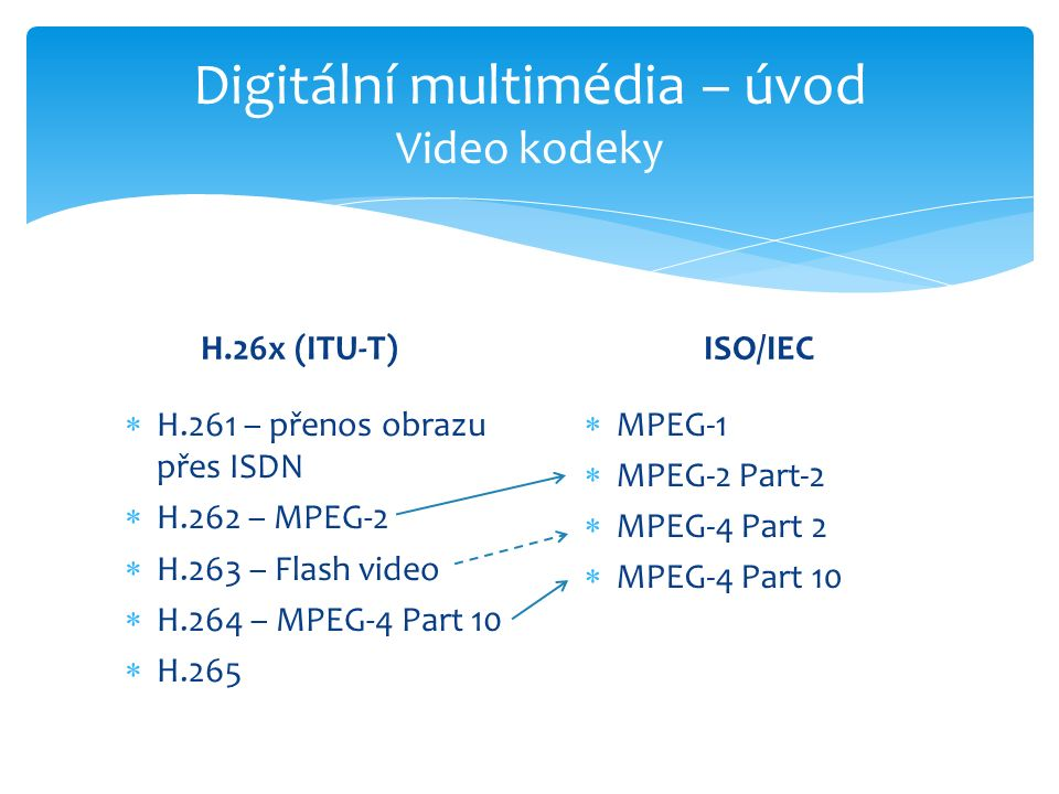 Digitální multimédia – úvod Video kodeky H.26x (ITU-T)  H.261 – přenos obrazu přes ISDN  H.262 – MPEG-2  H.263 – Flash video  H.264 – MPEG-4 Part 10  H.265 ISO/IEC  MPEG-1  MPEG-2 Part-2  MPEG-4 Part 2  MPEG-4 Part 10
