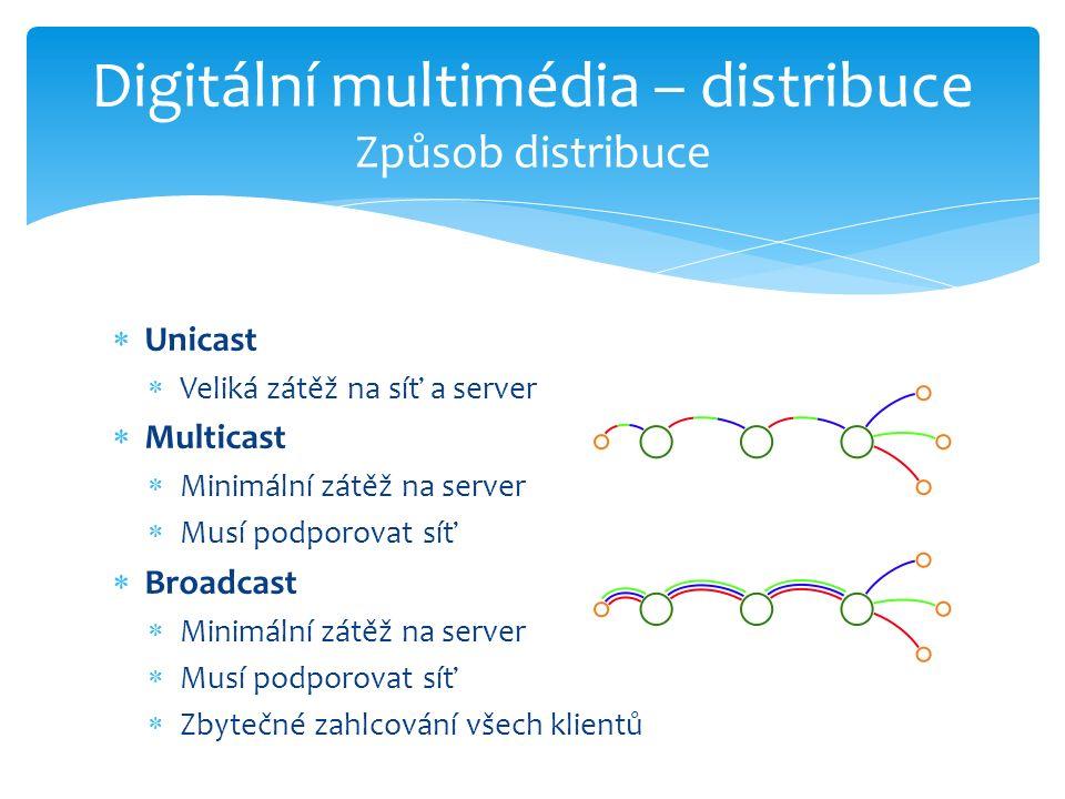  Unicast  Veliká zátěž na síť a server  Multicast  Minimální zátěž na server  Musí podporovat síť  Broadcast  Minimální zátěž na server  Musí podporovat síť  Zbytečné zahlcování všech klientů Digitální multimédia – distribuce Způsob distribuce