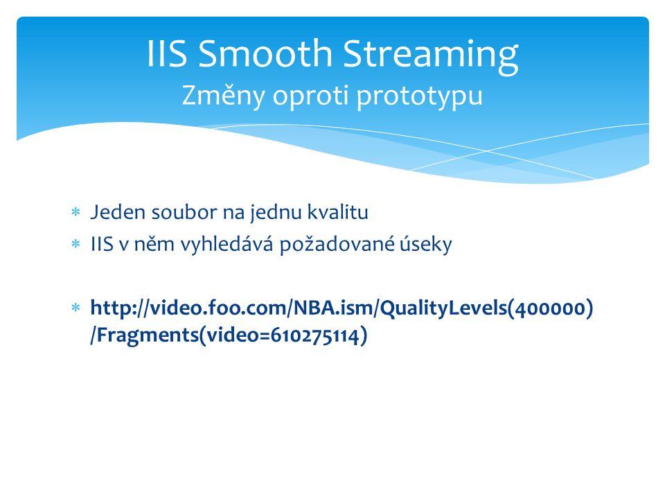 Jeden soubor na jednu kvalitu  IIS v něm vyhledává požadované úseky  http://video.foo.com/NBA.ism/QualityLevels(400000) /Fragments(video=610275114) IIS Smooth Streaming Změny oproti prototypu