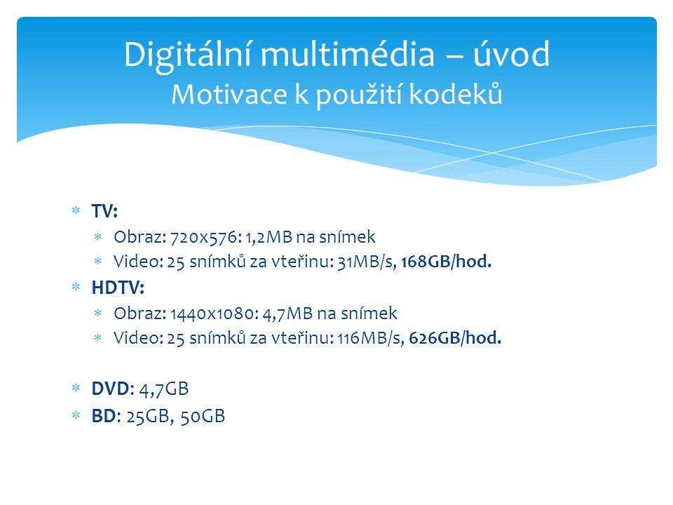  TV:  Obraz: 720x576: 1,2MB na snímek  Video: 25 snímků za vteřinu: 31MB/s, 168GB/hod.