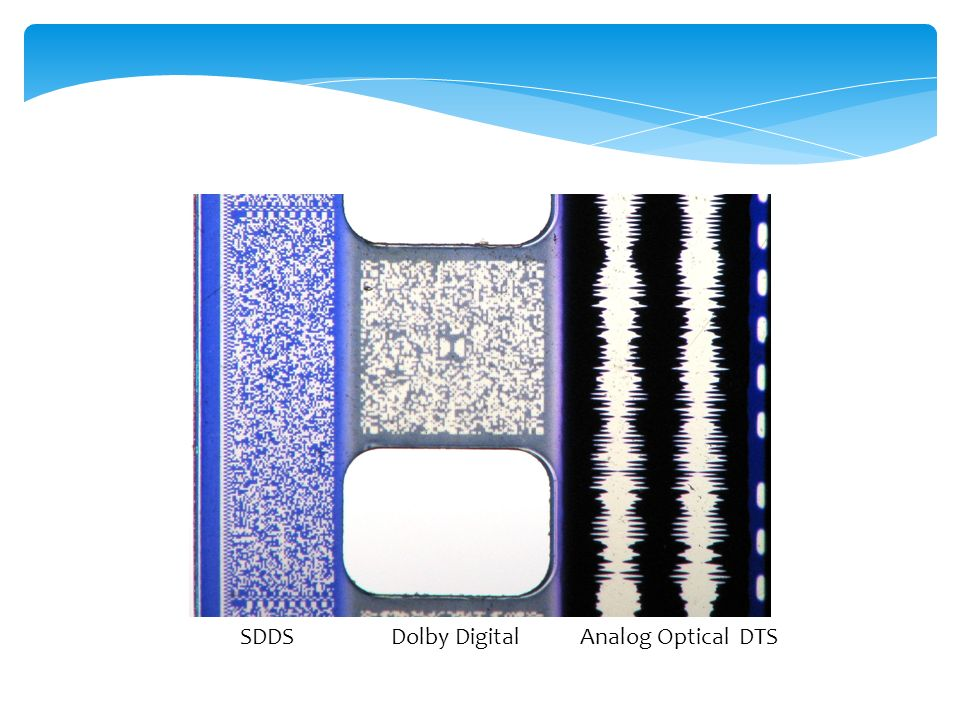 SDDSDolby DigitalAnalog Optical DTS