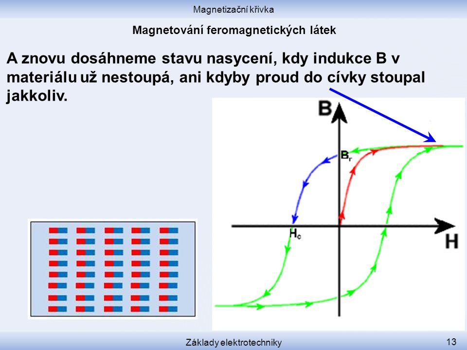 Magnetizační křivka Základy elektrotechniky 13 A znovu dosáhneme stavu nasycení, kdy indukce B v materiálu už nestoupá, ani kdyby proud do cívky stoupal jakkoliv.