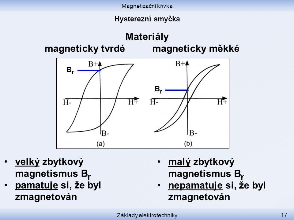 Magnetizační křivka Základy elektrotechniky 17 Materiály magneticky tvrdé magneticky měkké velký zbytkový magnetismus B r pamatuje si, že byl zmagnetován malý zbytkový magnetismus B r nepamatuje si, že byl zmagnetován BrBr BrBr