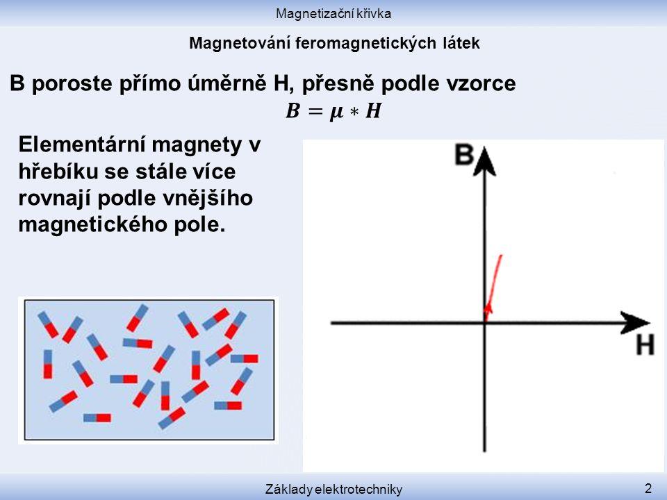 Magnetizační křivka Základy elektrotechniky 2 Elementární magnety v hřebíku se stále více rovnají podle vnějšího magnetického pole.