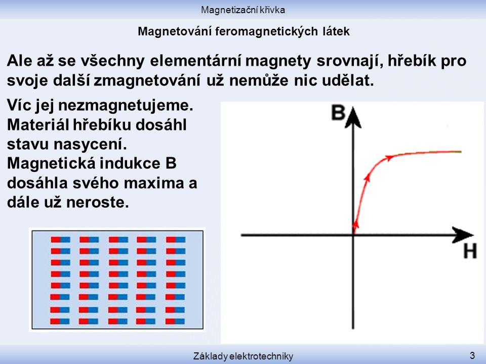 Magnetizační křivka Základy elektrotechniky 3 Ale až se všechny elementární magnety srovnají, hřebík pro svoje další zmagnetování už nemůže nic udělat.