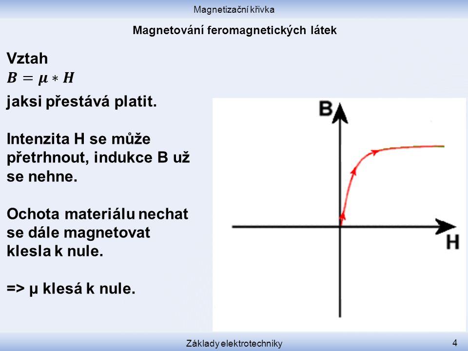 Magnetizační křivka Základy elektrotechniky 4 jaksi přestává platit.