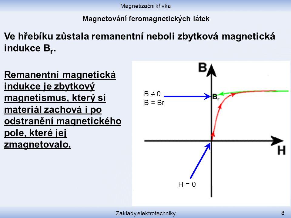 Magnetizační křivka Základy elektrotechniky 8 Ve hřebíku zůstala remanentní neboli zbytková magnetická indukce B r.