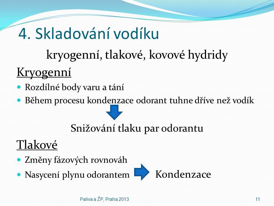 4. Skladování vodíku kryogenní, tlakové, kovové hydridy Kryogenní Rozdílné body varu a tání Během procesu kondenzace odorant tuhne dříve než vodík Sni