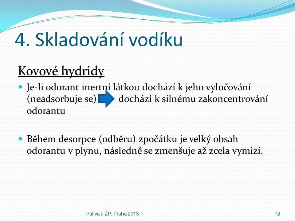 4. Skladování vodíku Kovové hydridy Je-li odorant inertní látkou dochází k jeho vylučování (neadsorbuje se) dochází k silnému zakoncentrování odorantu